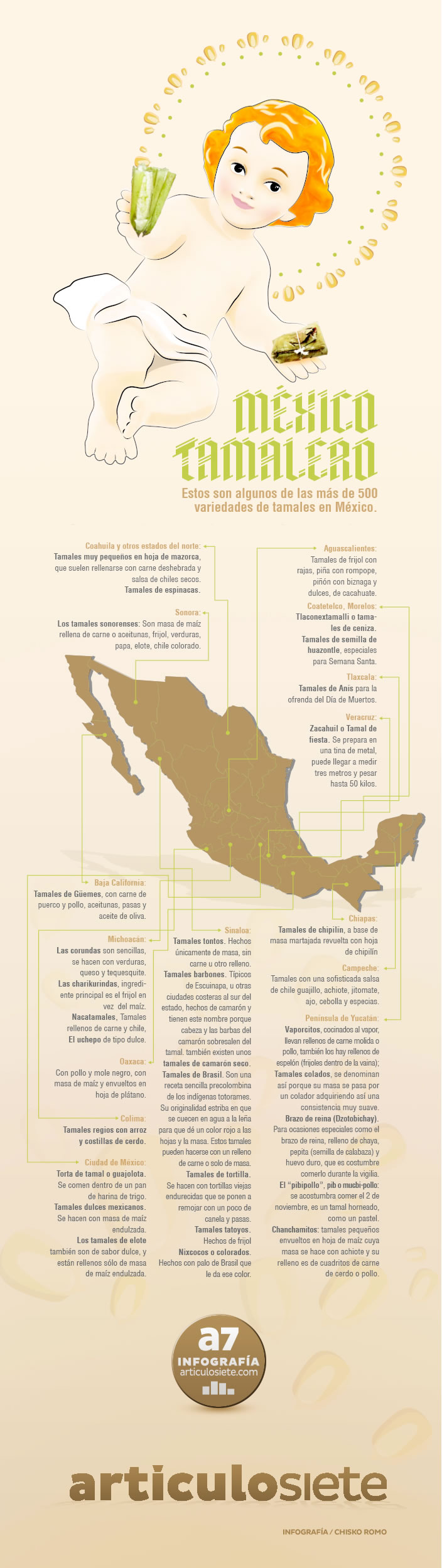 infografia tamales